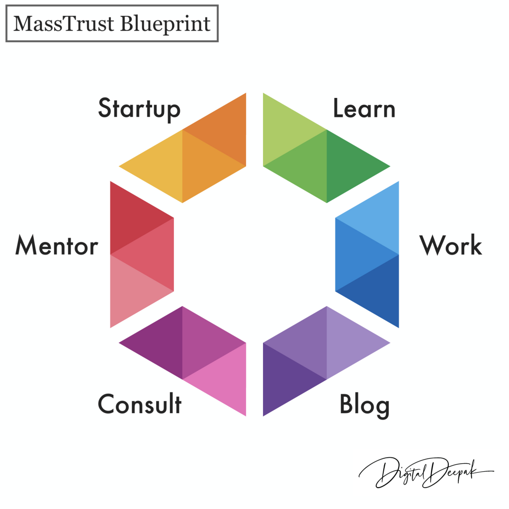 This image has an empty alt attribute; its file name is masstrust-blueprint-1024x1024.png